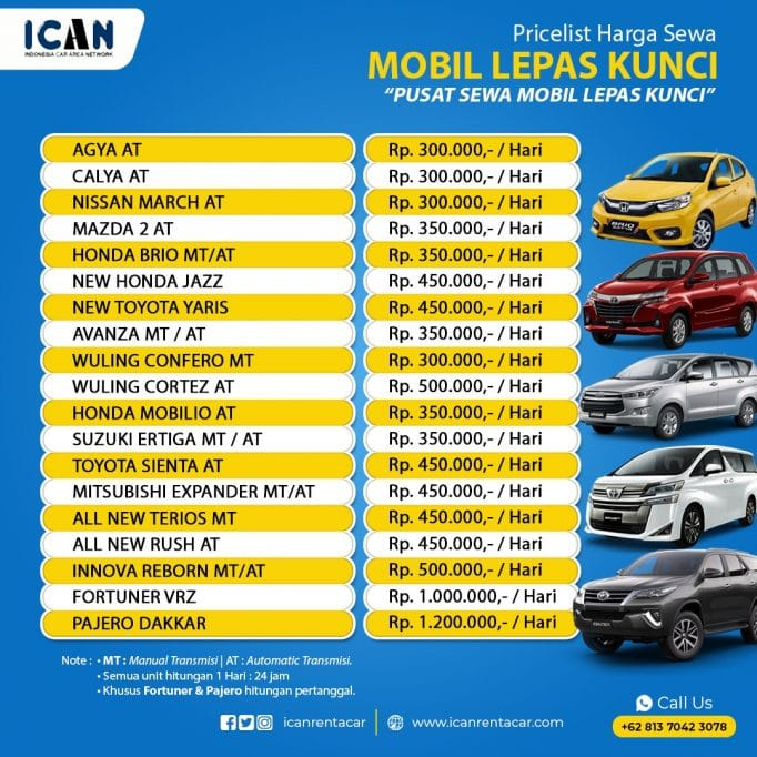 Car Rental Location Archives Indonesia Car Rental Area Network Professional Car Rental In Medan And All Cities In Indonesia